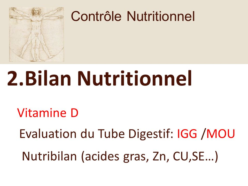 2.Bilan Nutritionnel Vitamine D Nutribilan (acides gras, Zn, CU,SE…)