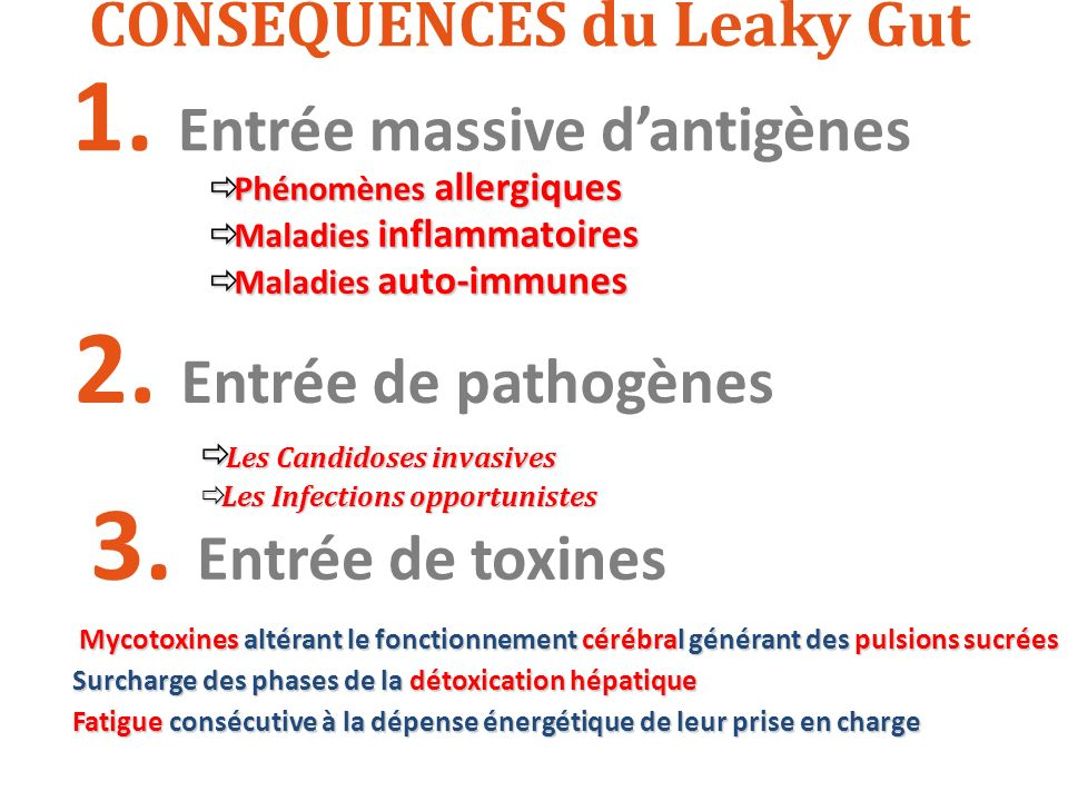 CONSEQUENCES du Leaky Gut