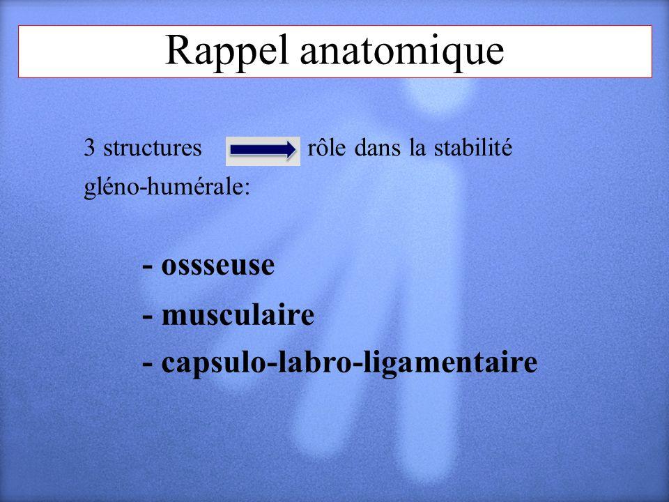 Rappel anatomique 3 structures rôle dans la stabilité gléno-humérale: