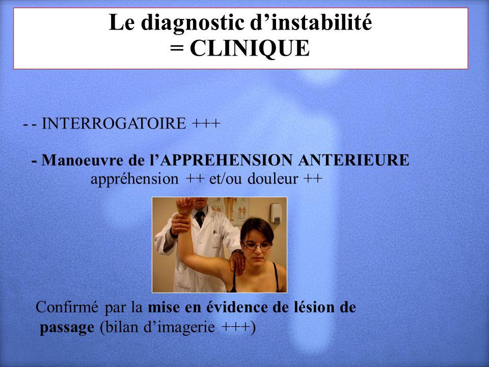 Le diagnostic d'instabilité