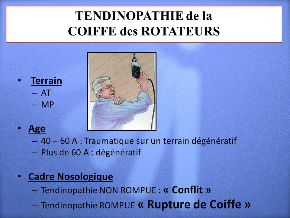 TENDINOPATHIE de la COIFFE des ROTATEURS