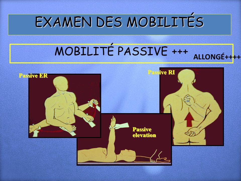 EXAMEN DES MOBILITÉS MOBILITÉ PASSIVE +++ ALLONGÉ++++ Passive RI