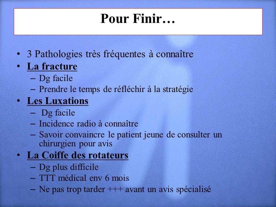Pour Finir… 3 Pathologies très fréquentes à connaître La fracture