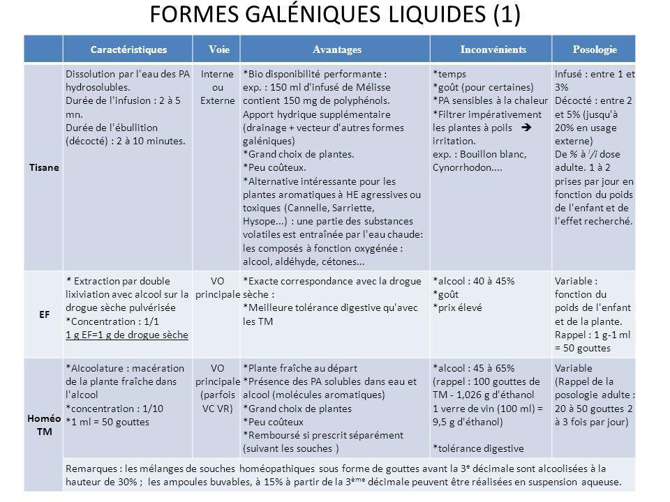 FORMES GALÉNIQUES LIQUIDES (1)