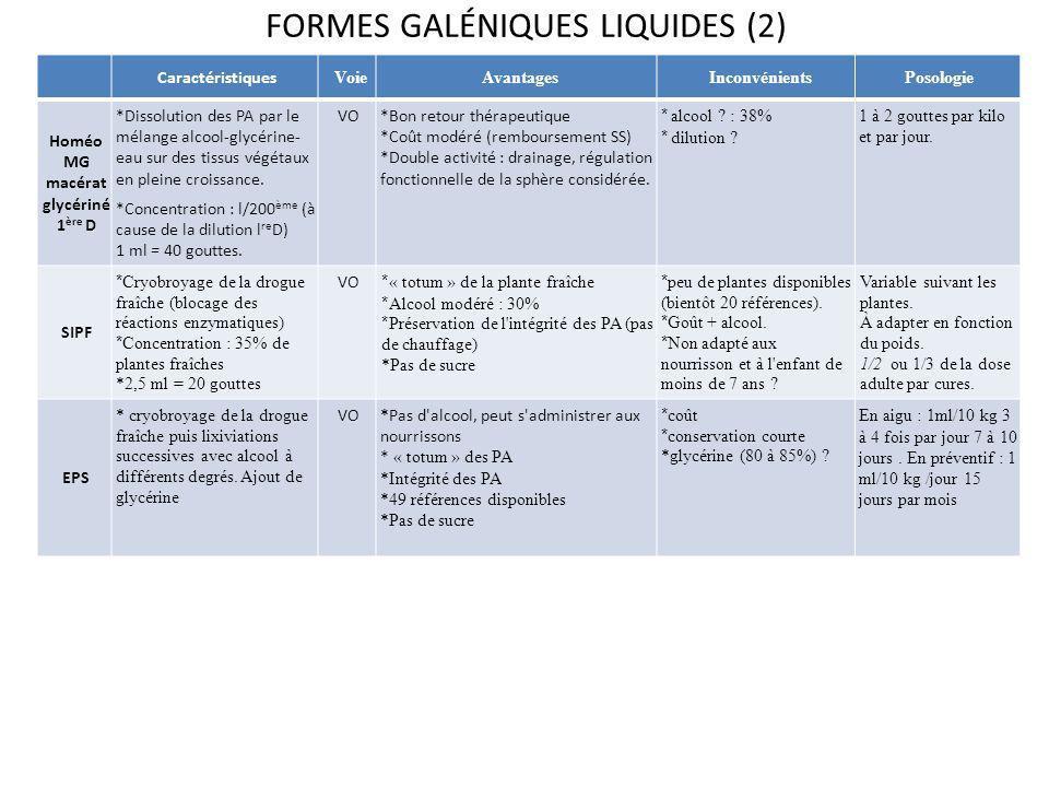 FORMES GALÉNIQUES LIQUIDES (2)