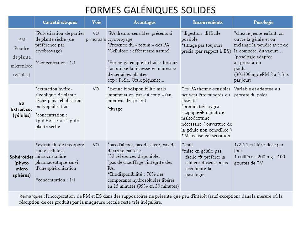 FORMES GALÉNIQUES SOLIDES