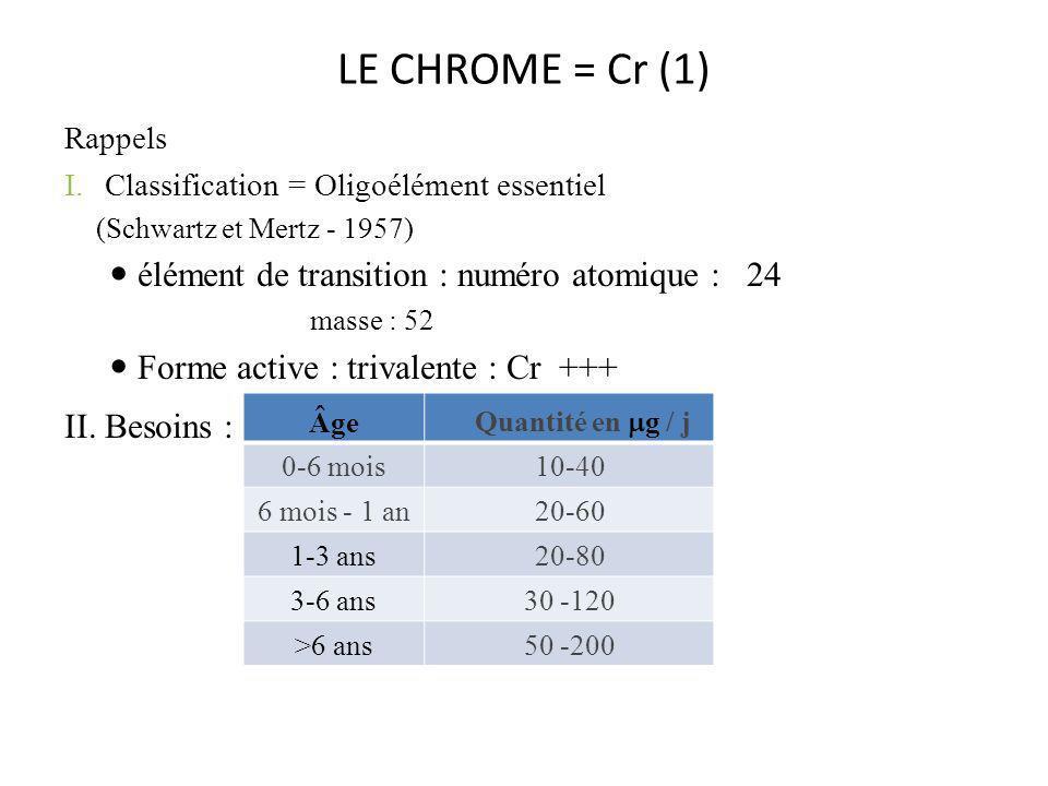 LE CHROME = Cr (1) élément de transition : numéro atomique : 24
