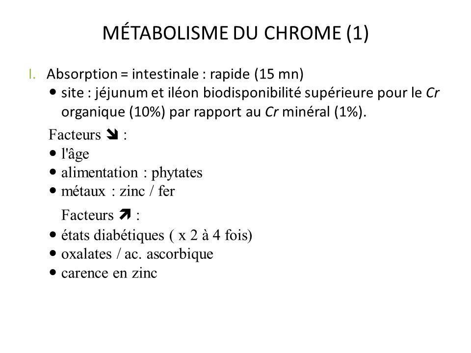 MÉTABOLISME DU CHROME (1)