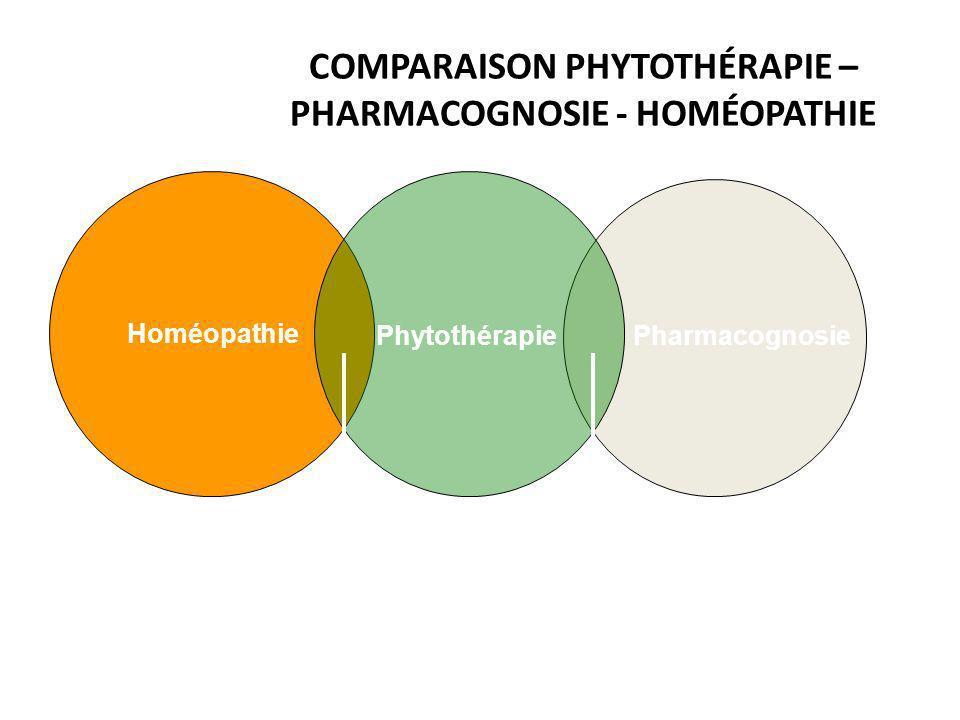 COMPARAISON PHYTOTHÉRAPIE – PHARMACOGNOSIE - HOMÉOPATHIE