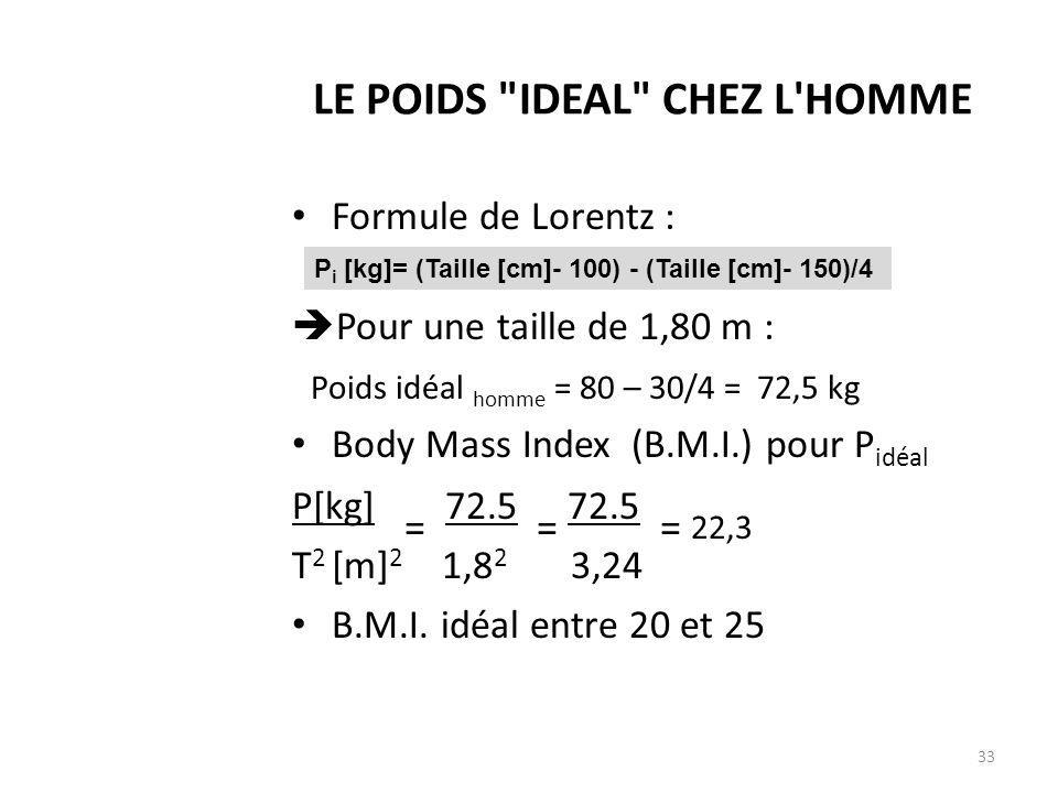 LE POIDS IDEAL CHEZ L HOMME