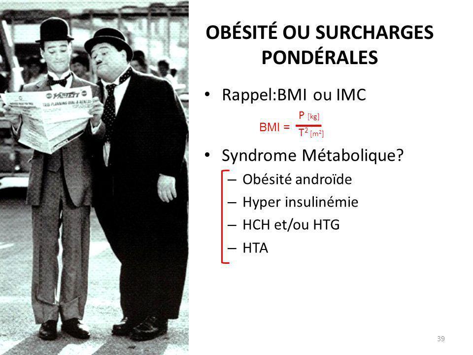 OBÉSITÉ OU SURCHARGES PONDÉRALES