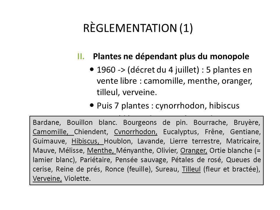 RÈGLEMENTATION (1) Plantes ne dépendant plus du monopole