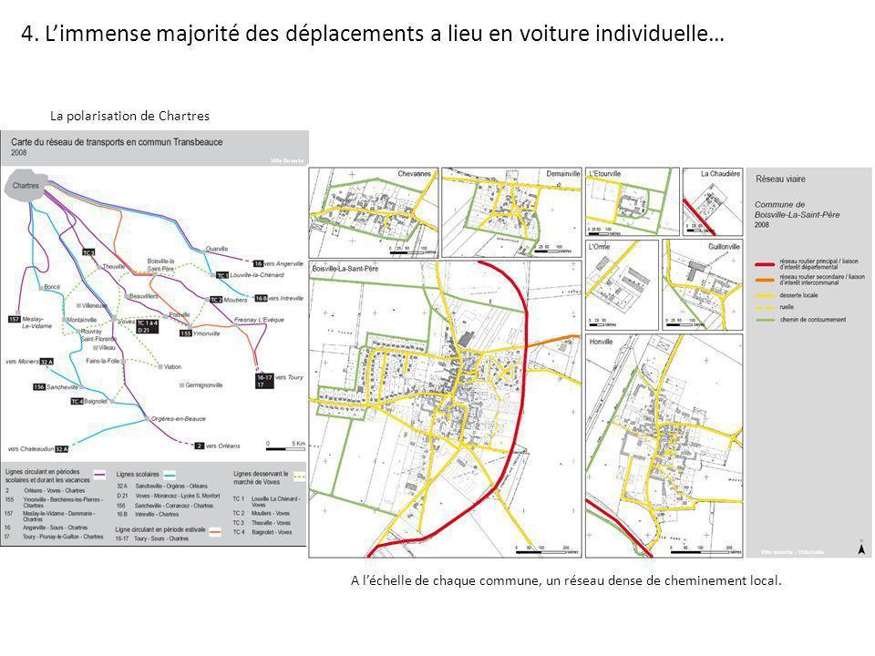 La polarisation de Chartres