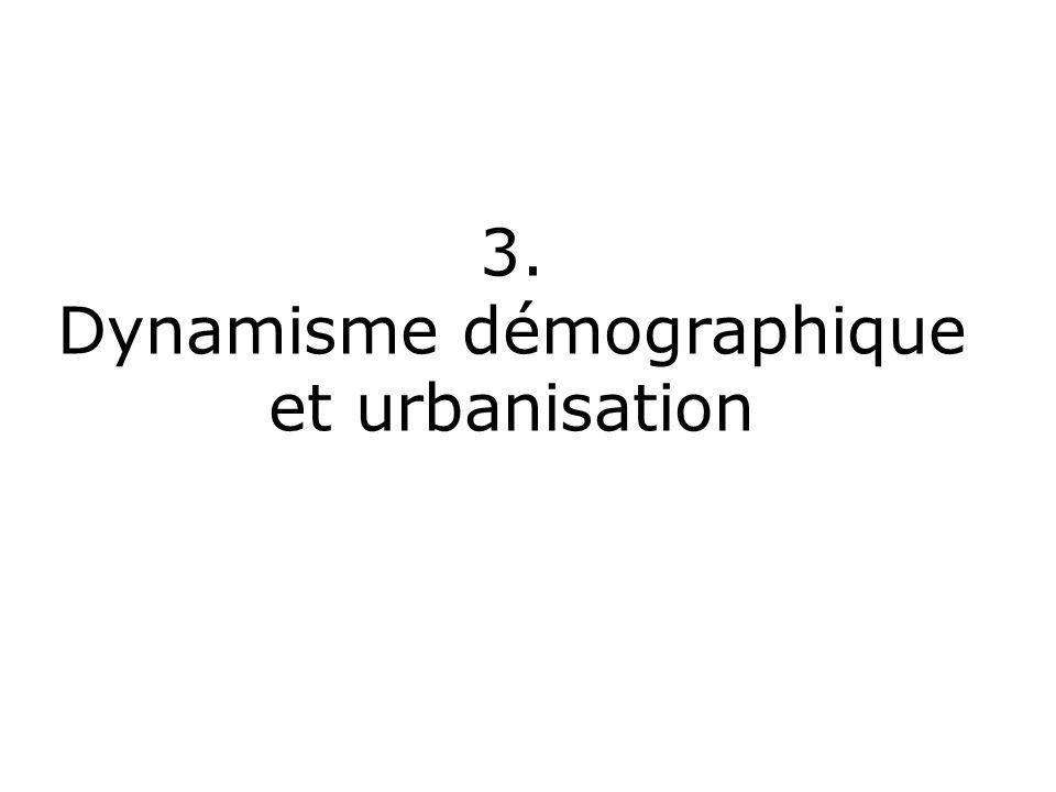 Dynamisme démographique