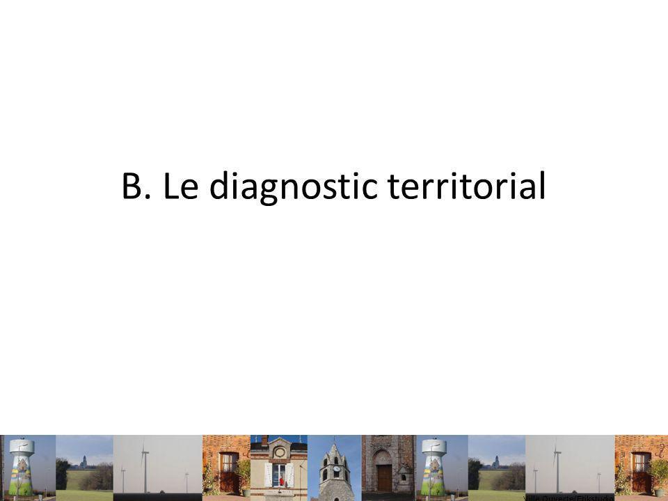 B. Le diagnostic territorial