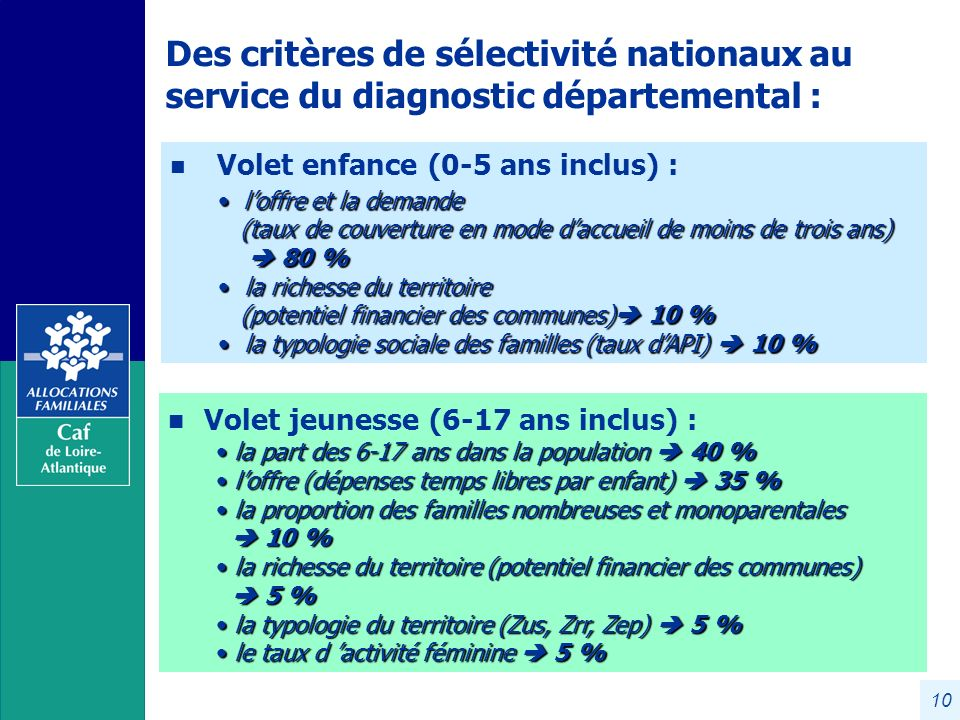 Des critères de sélectivité nationaux au service du diagnostic départemental :
