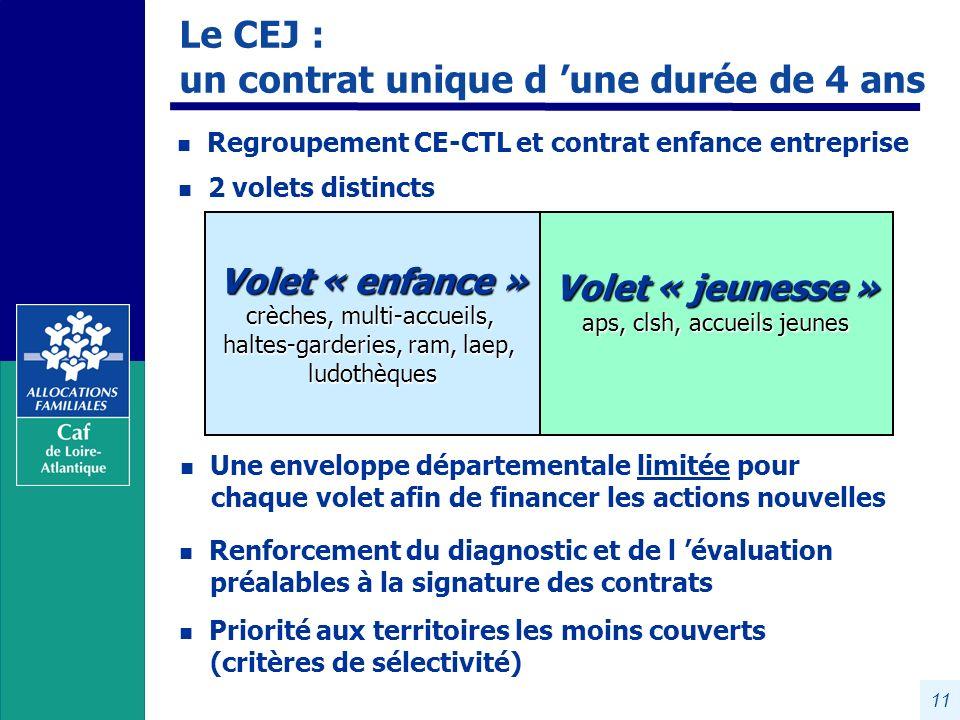 Le CEJ : un contrat unique d 'une durée de 4 ans