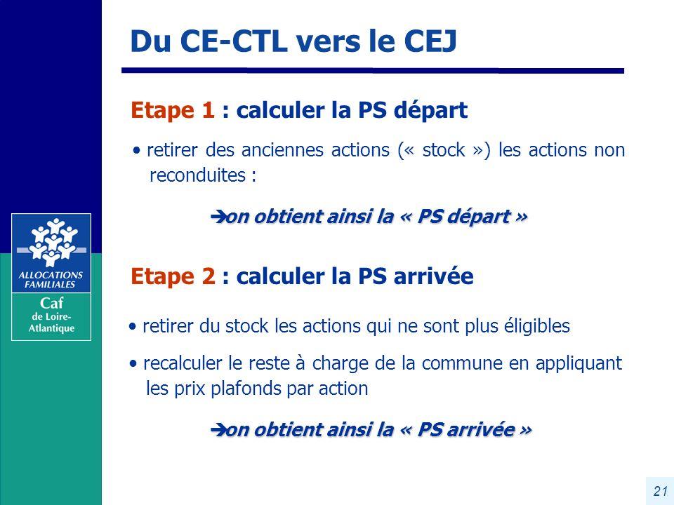 Du CE-CTL vers le CEJ Etape 1 : calculer la PS départ