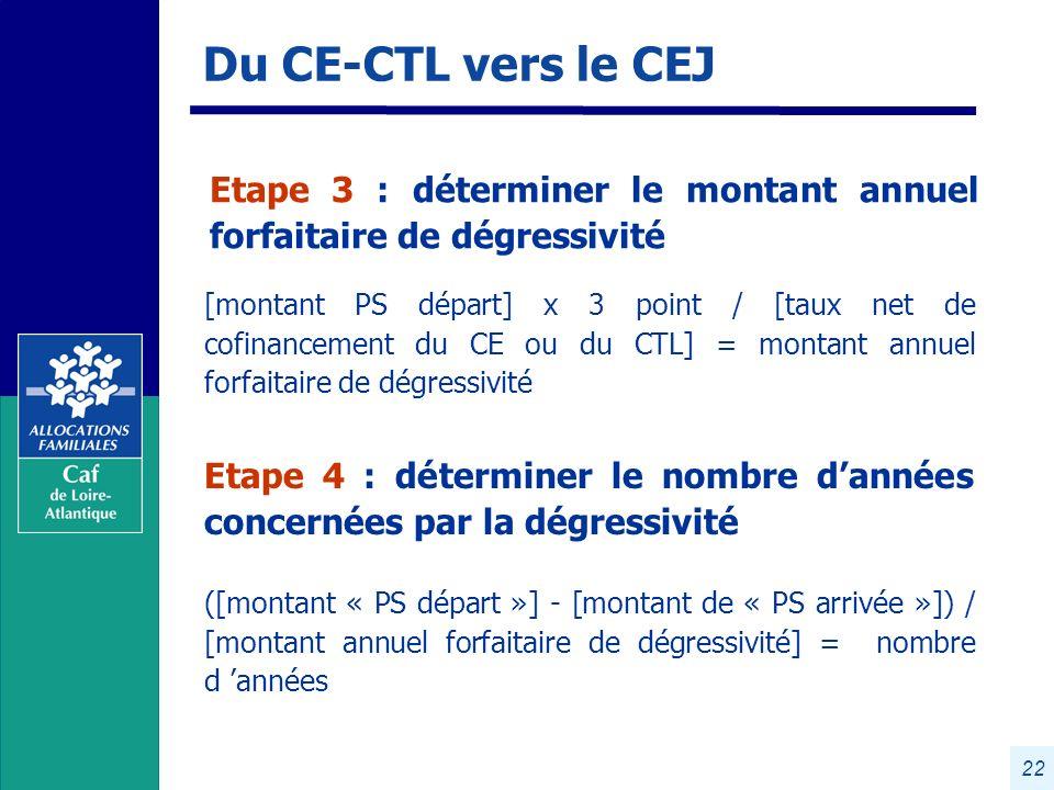 Du CE-CTL vers le CEJ Etape 3 : déterminer le montant annuel forfaitaire de dégressivité.