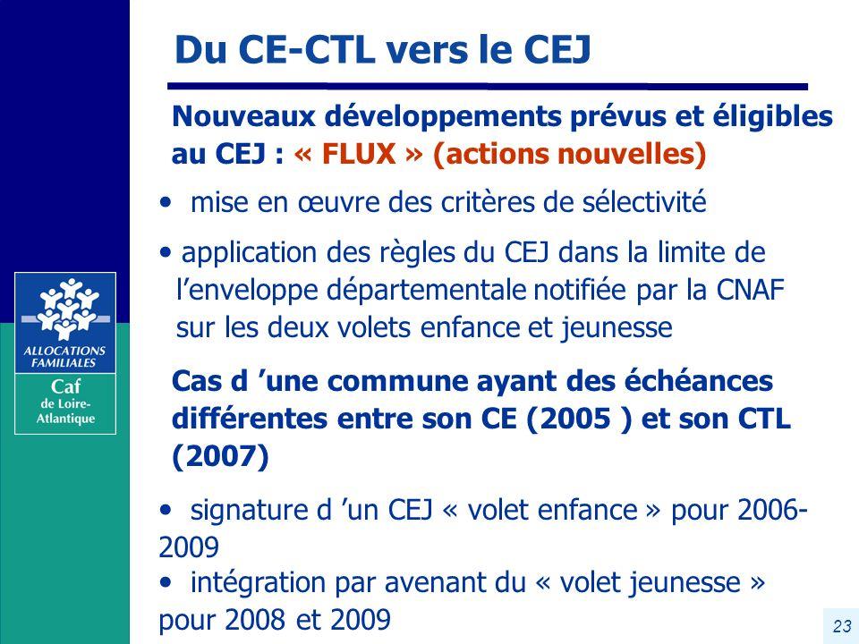 Du CE-CTL vers le CEJ Nouveaux développements prévus et éligibles au CEJ : « FLUX » (actions nouvelles)