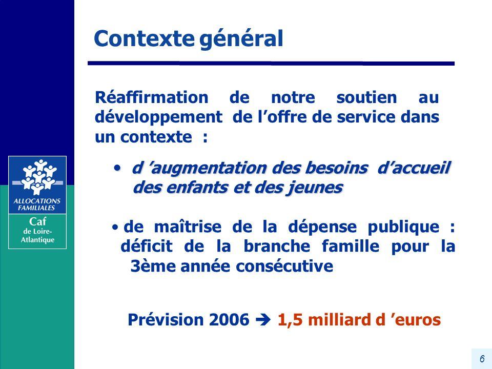 Prévision 2006  1,5 milliard d 'euros