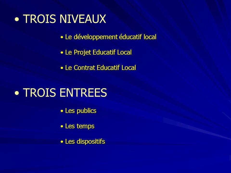 TROIS NIVEAUX TROIS ENTREES Le développement éducatif local