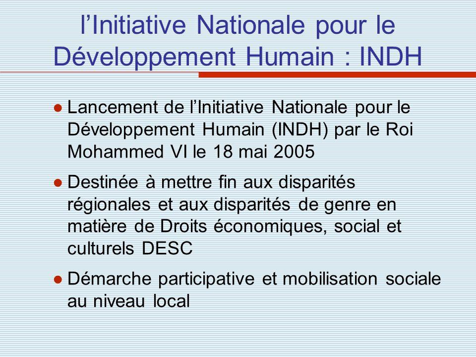 l'Initiative Nationale pour le Développement Humain : INDH