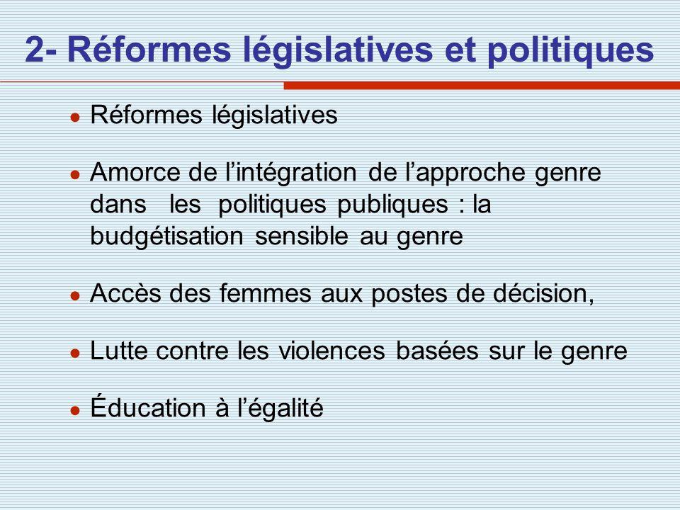 2- Réformes législatives et politiques