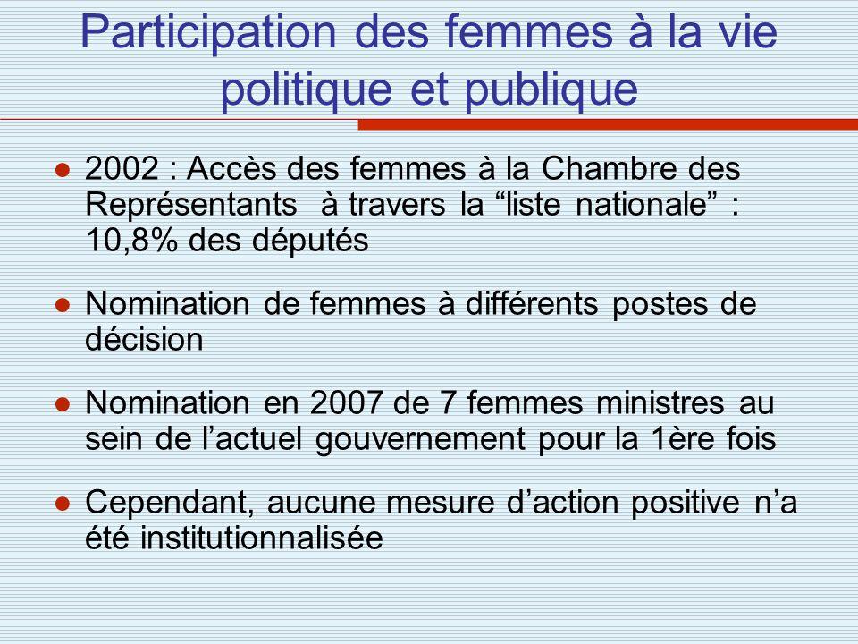 Participation des femmes à la vie politique et publique