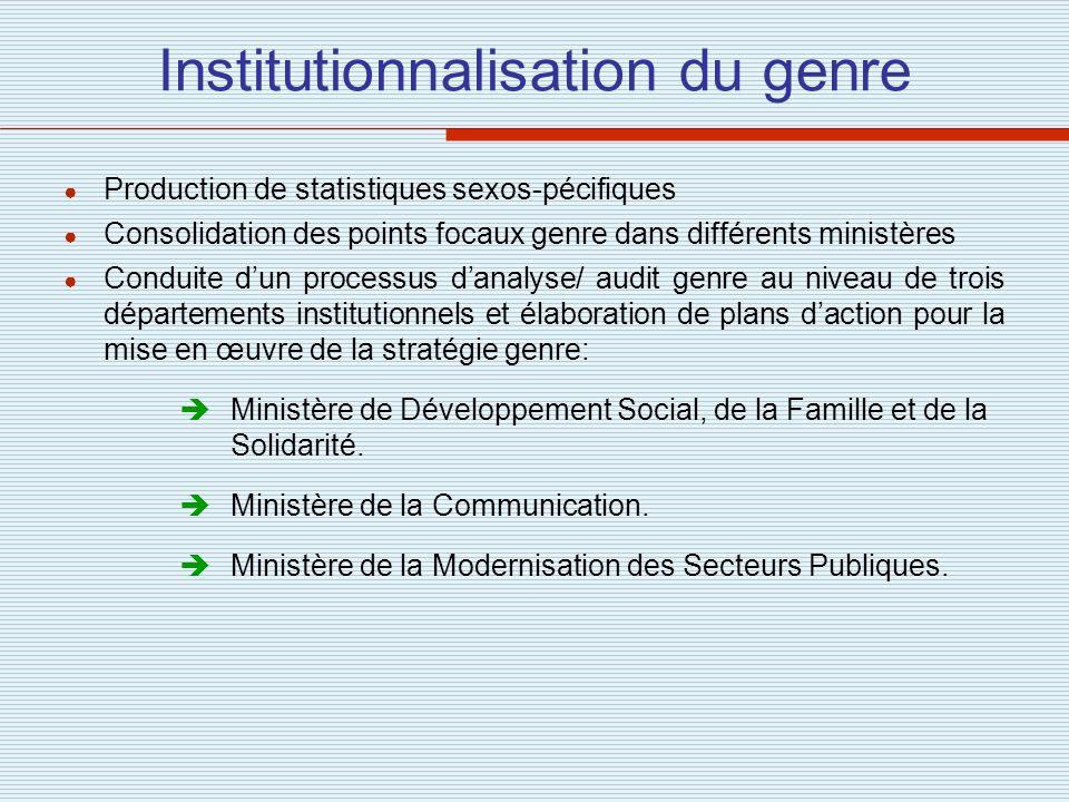Institutionnalisation du genre