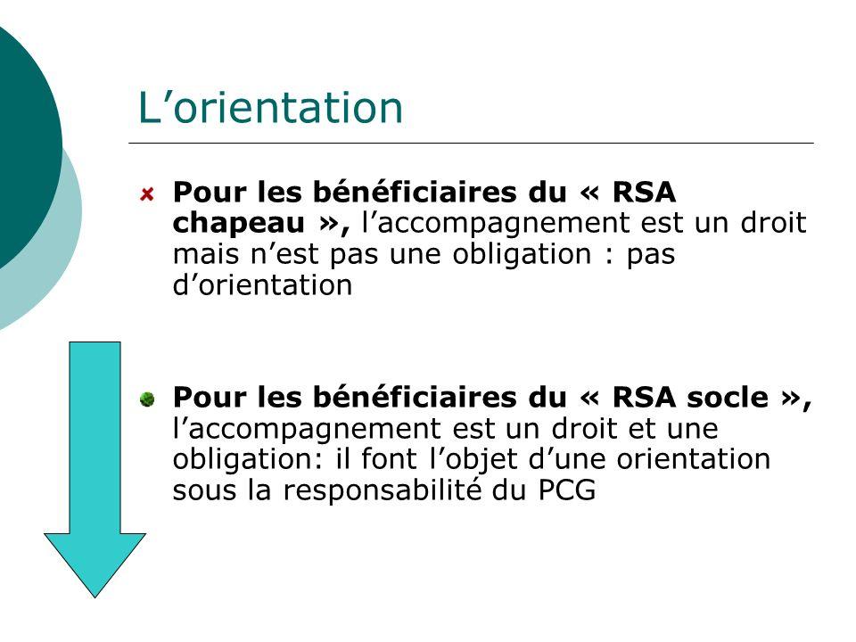L'orientation Pour les bénéficiaires du « RSA chapeau », l'accompagnement est un droit mais n'est pas une obligation : pas d'orientation.