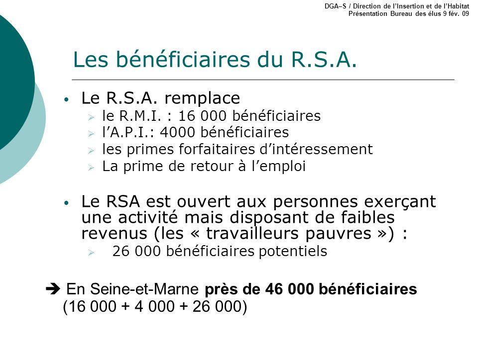 Les bénéficiaires du R.S.A.