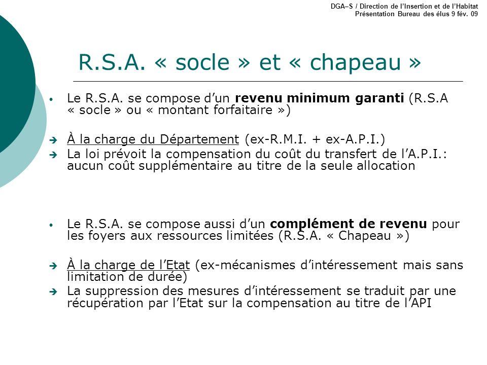 R.S.A. « socle » et « chapeau »