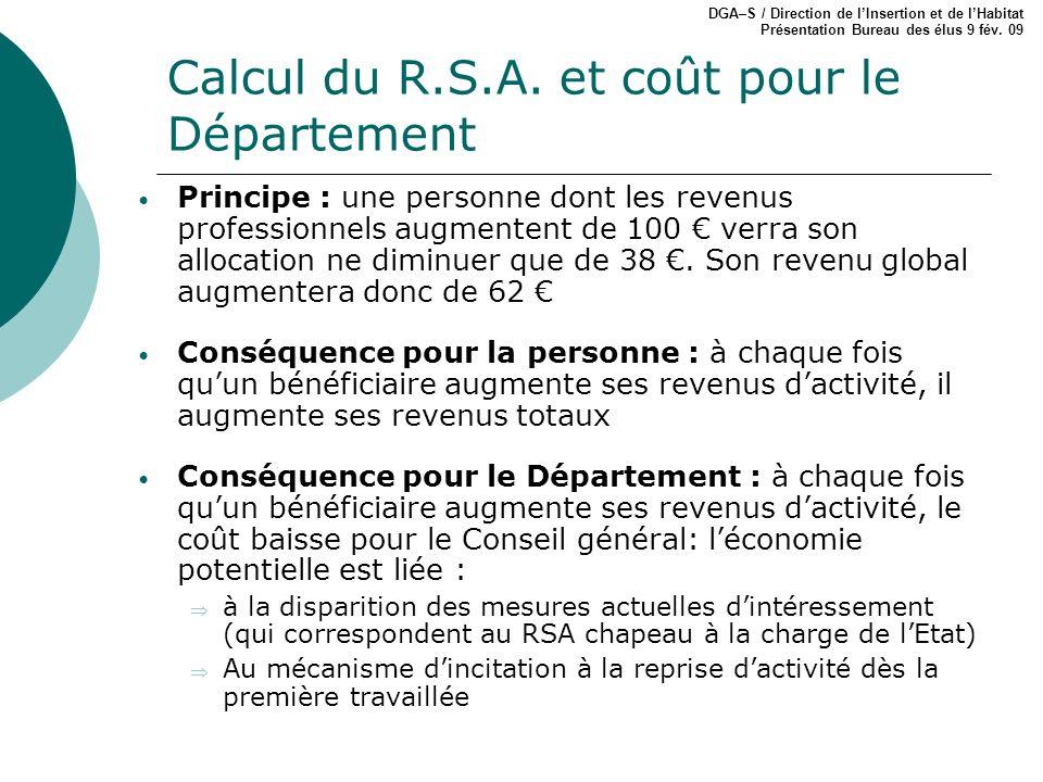 Calcul du R.S.A. et coût pour le Département
