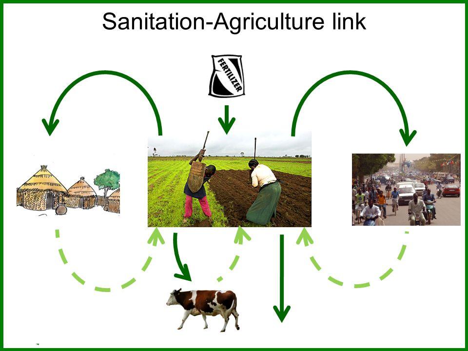 Sanitation-Agriculture link