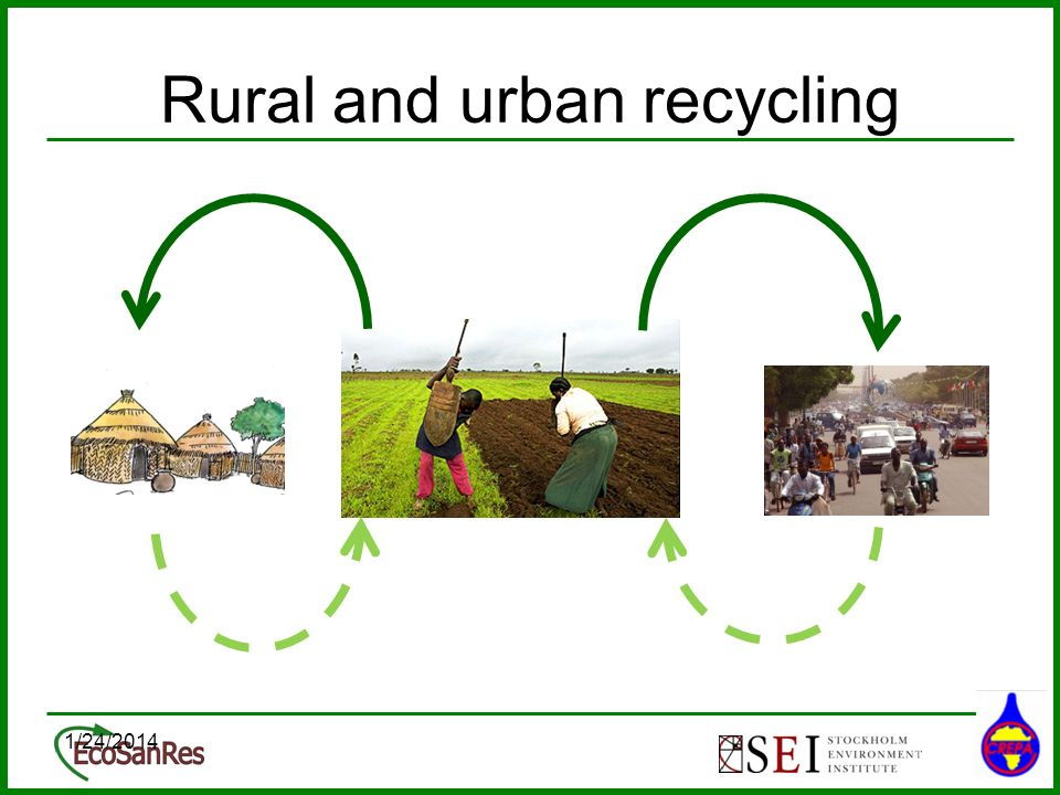 Rural and urban recycling