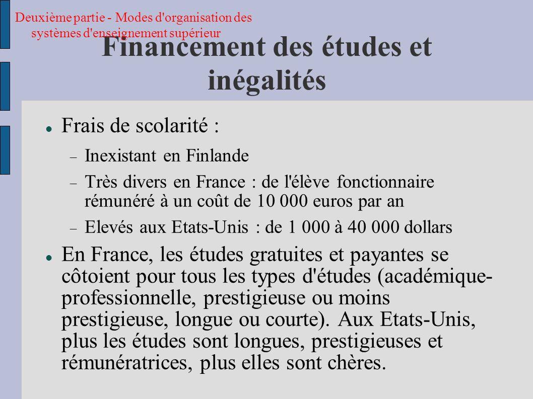 Financement des études et inégalités