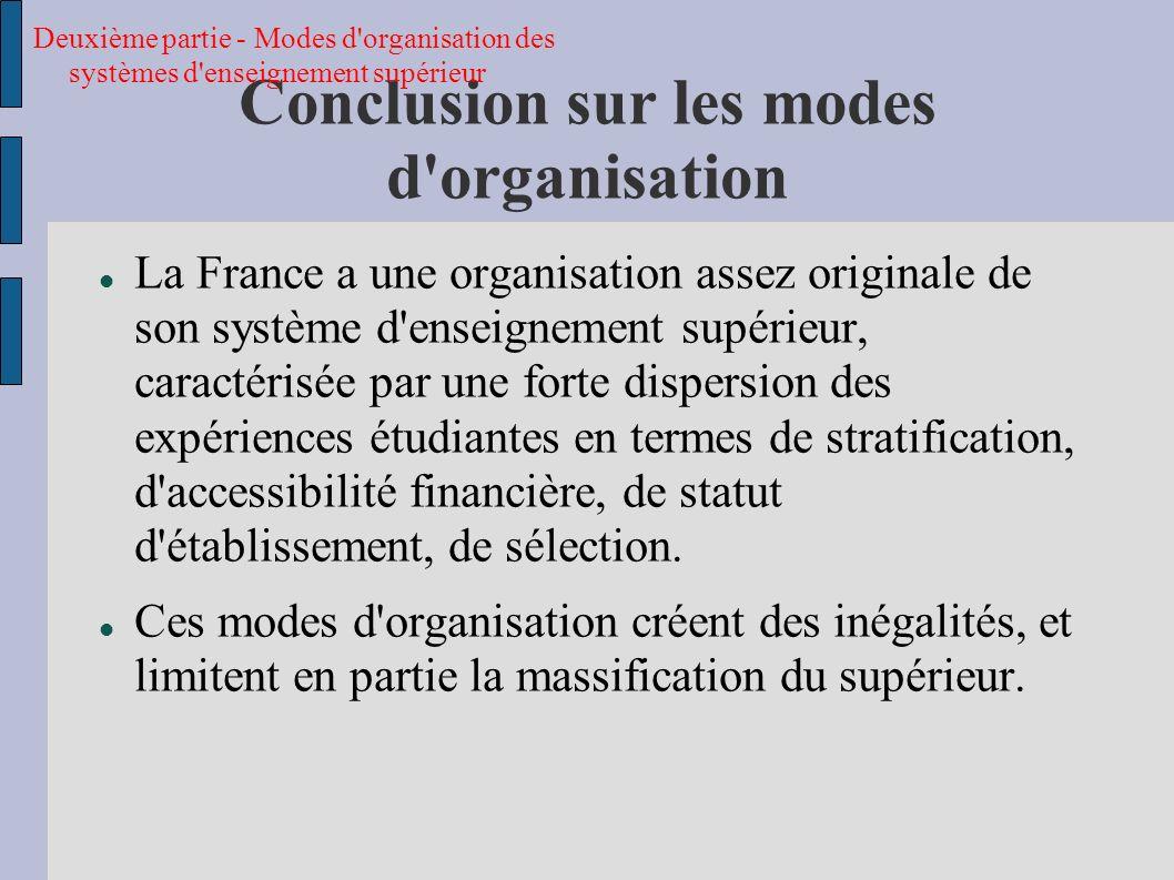 Conclusion sur les modes d organisation