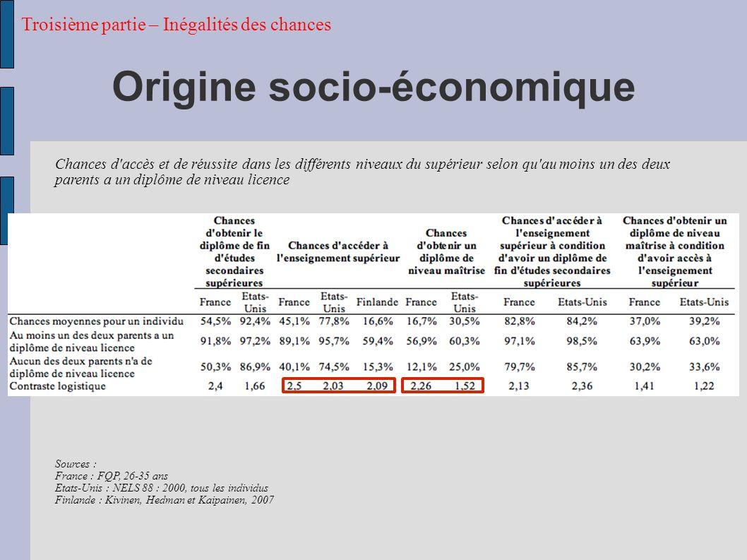 Origine socio-économique