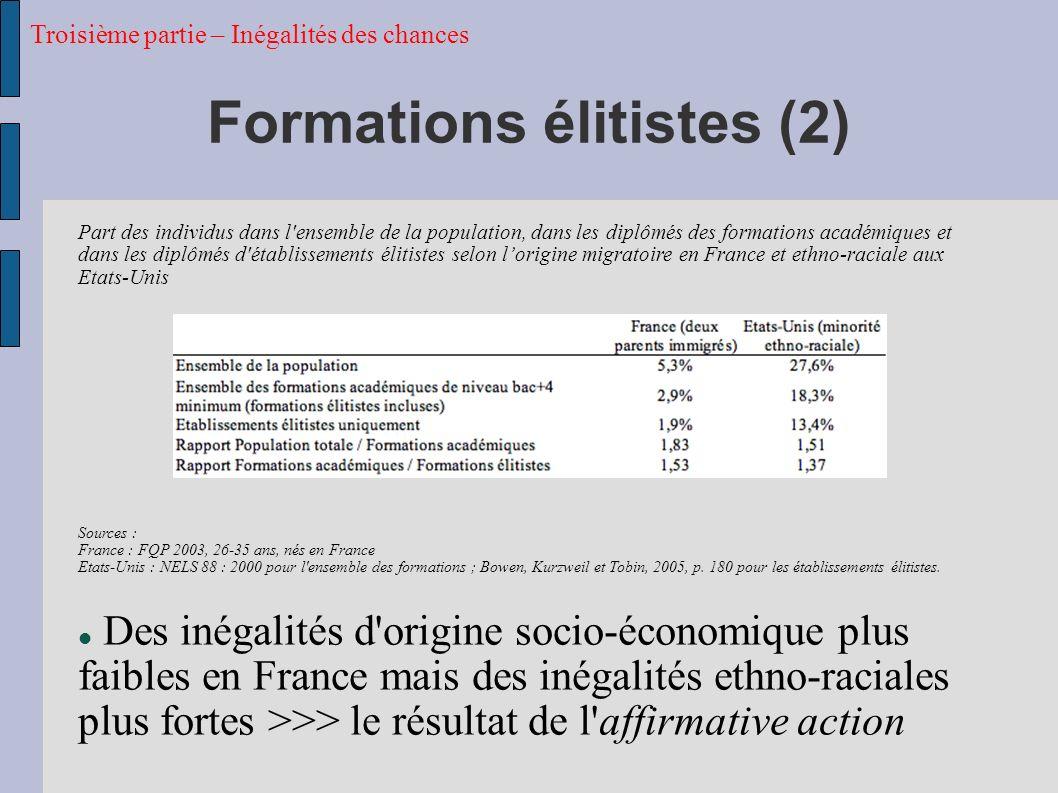 Formations élitistes (2)