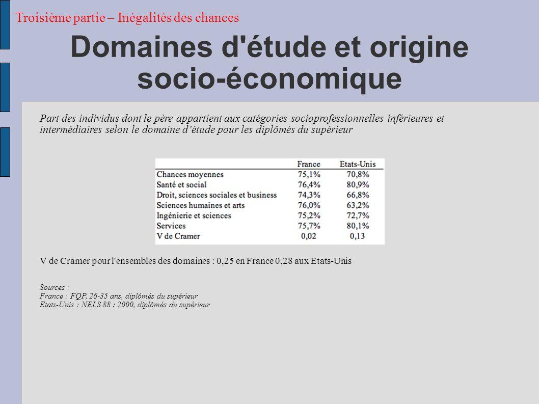Domaines d étude et origine socio-économique