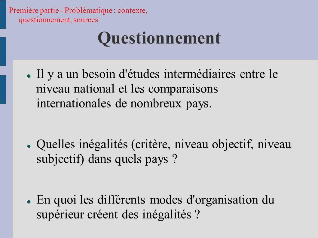 Première partie - Problématique : contexte, questionnement, sources