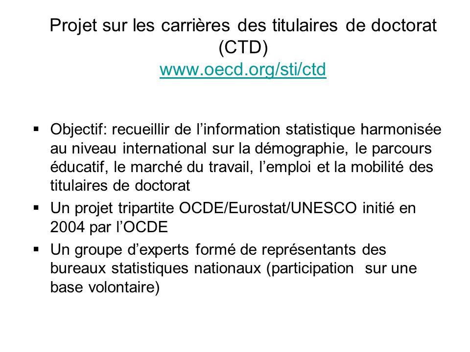 Projet sur les carrières des titulaires de doctorat (CTD) www. oecd