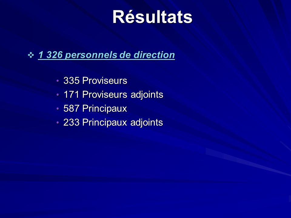 Résultats 1 326 personnels de direction 335 Proviseurs