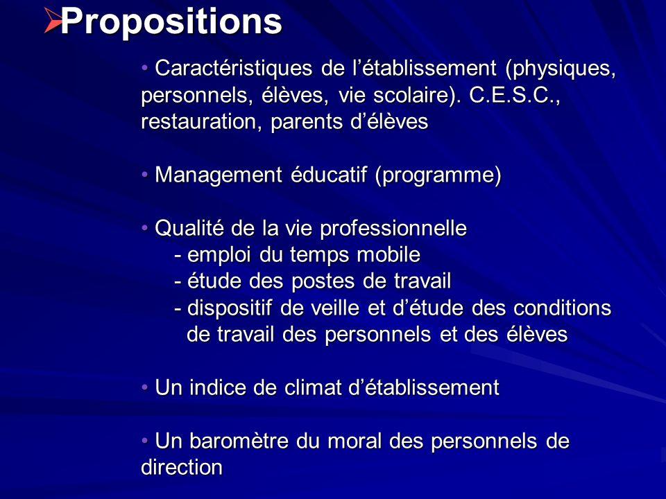 Propositions Caractéristiques de l'établissement (physiques, personnels, élèves, vie scolaire). C.E.S.C., restauration, parents d'élèves.