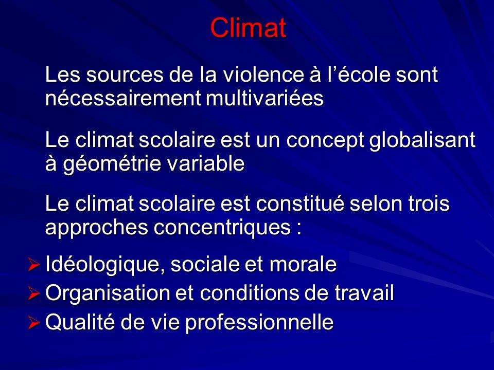 Climat Les sources de la violence à l'école sont nécessairement multivariées. Le climat scolaire est un concept globalisant à géométrie variable.