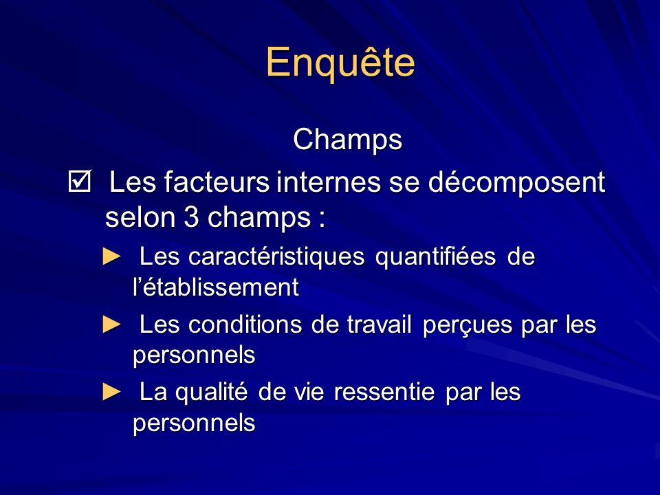 Enquête Champs  Les facteurs internes se décomposent selon 3 champs :