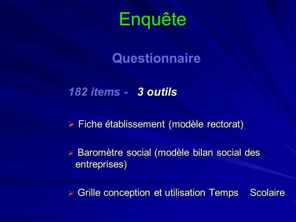 Enquête Questionnaire 182 items - 3 outils