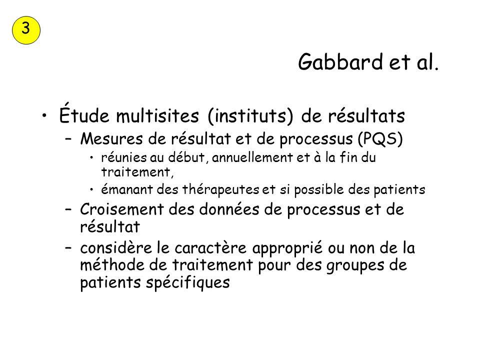 Gabbard et al. Étude multisites (instituts) de résultats 3