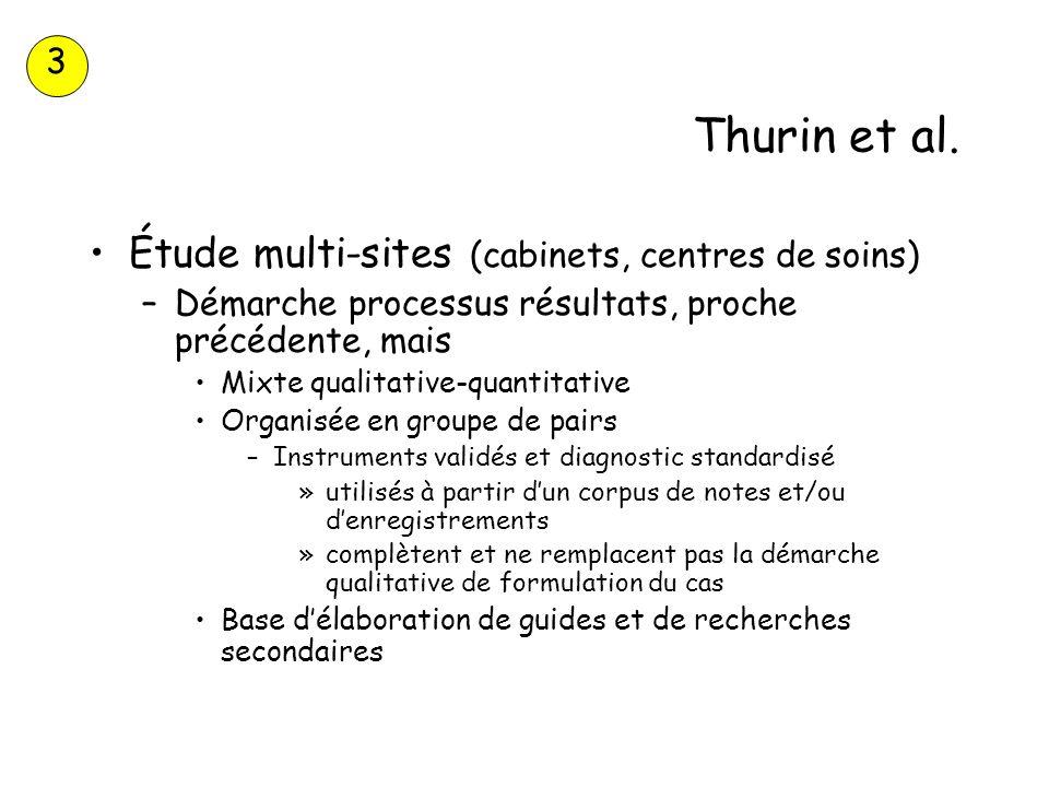 Thurin et al. Étude multi-sites (cabinets, centres de soins) 3